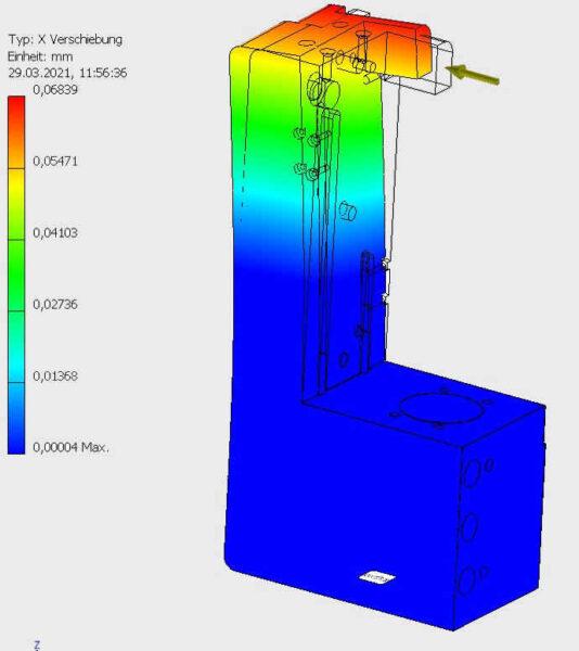 FEM-Berechnung physikalische Auslegung Kraftmessung Schwingungen Temperatur